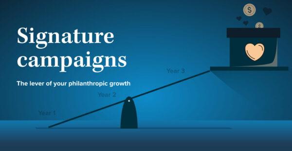 Cible - Signature campaigns